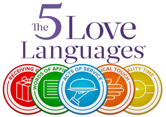 Which Love Language is most important to you?